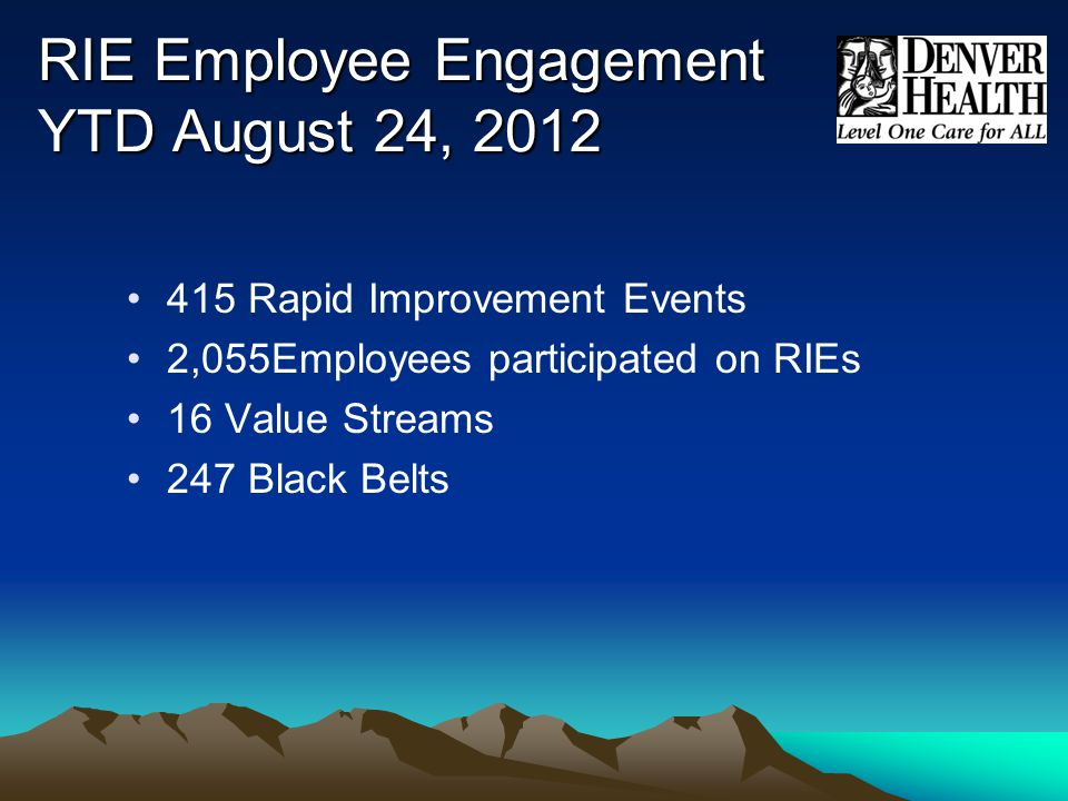 RIE Employee Engagement YTD August 24, 2012 415 Rapid Improvement Events 2,055Employees participated on RIEs 16 Value Streams 247 Black Belts