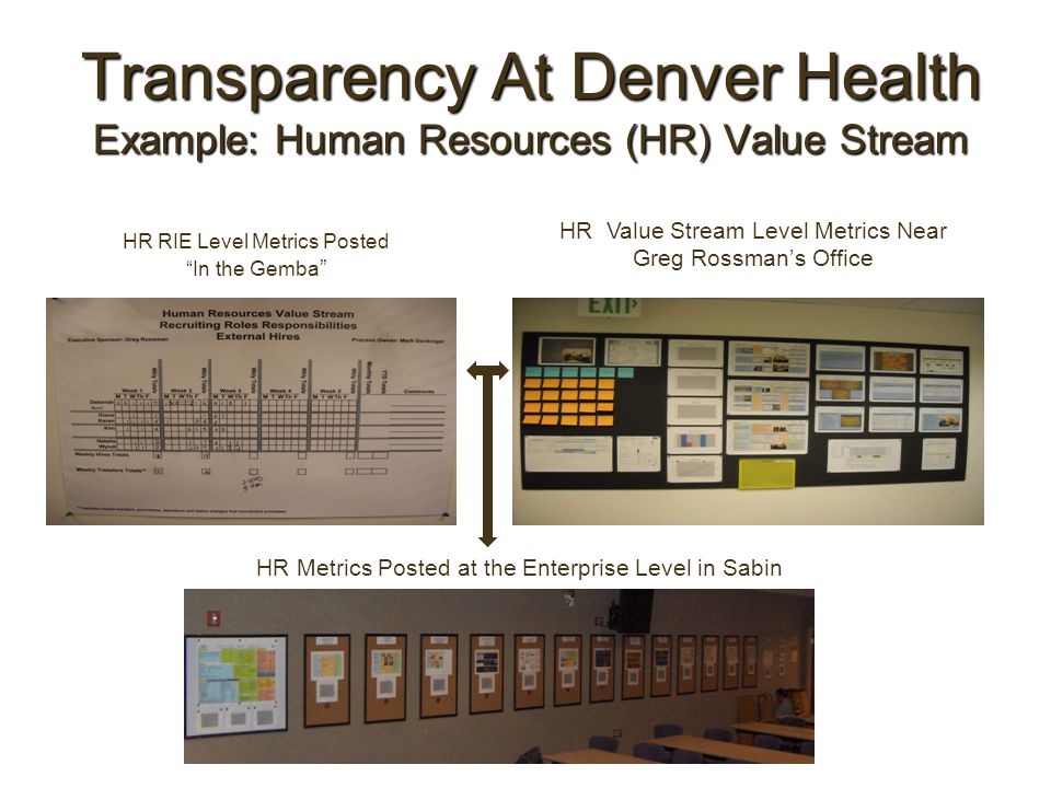 """Transparency At Denver Health Example: Human Resources (HR) Value Stream HR RIE Level Metrics Posted """"In the Gemba """" HR Value Stream Level Metrics Nea"""