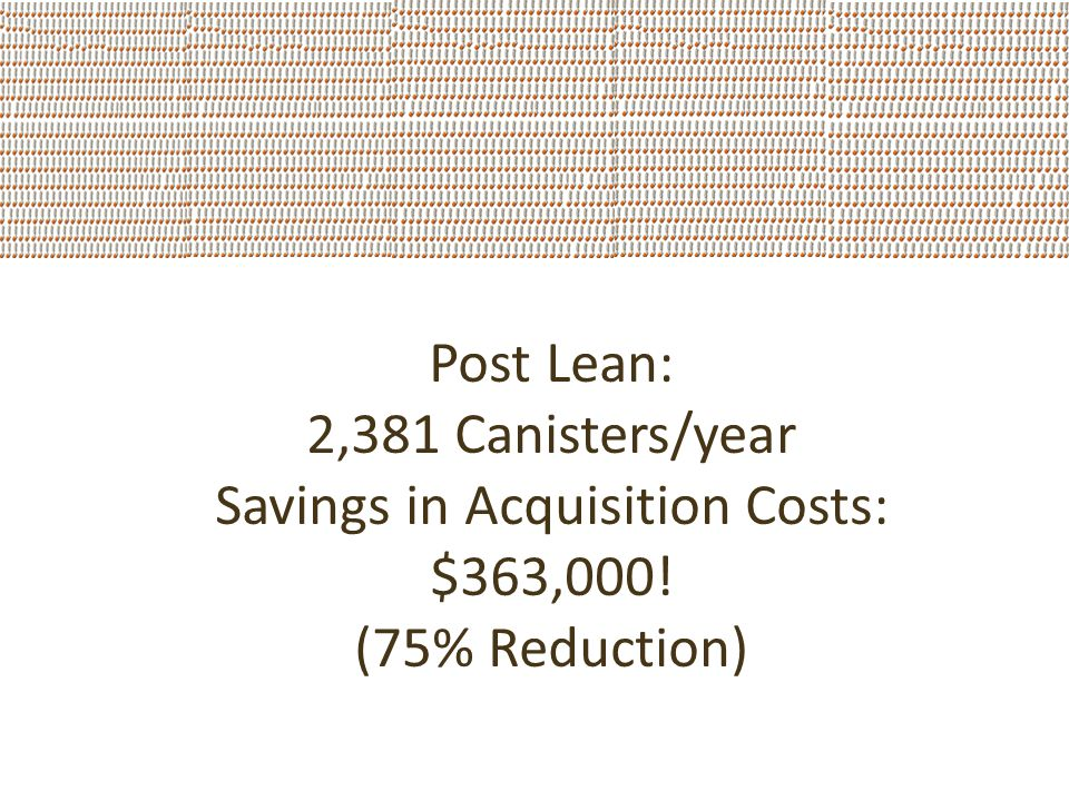 Post Lean: 2,381 Canisters/year Savings in Acquisition Costs: $363,000! (75% Reduction)