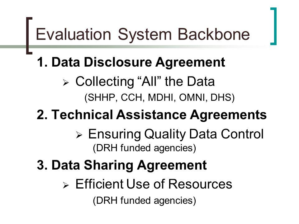 Evaluation System Backbone 1.