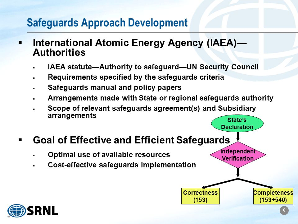 6 Safeguards Approach Development  International Atomic Energy Agency (IAEA)— Authorities  IAEA statute—Authority to safeguard—UN Security Council 