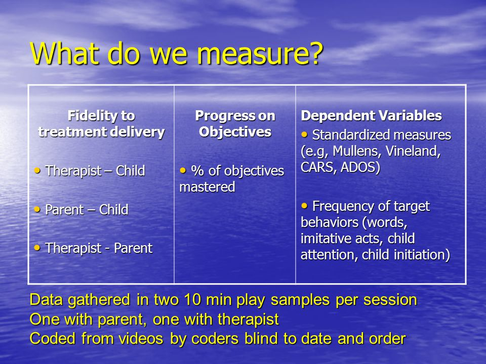 What do we measure? Fidelity to treatment delivery Therapist – Child Therapist – Child Parent – Child Parent – Child Therapist - Parent Therapist - Pa