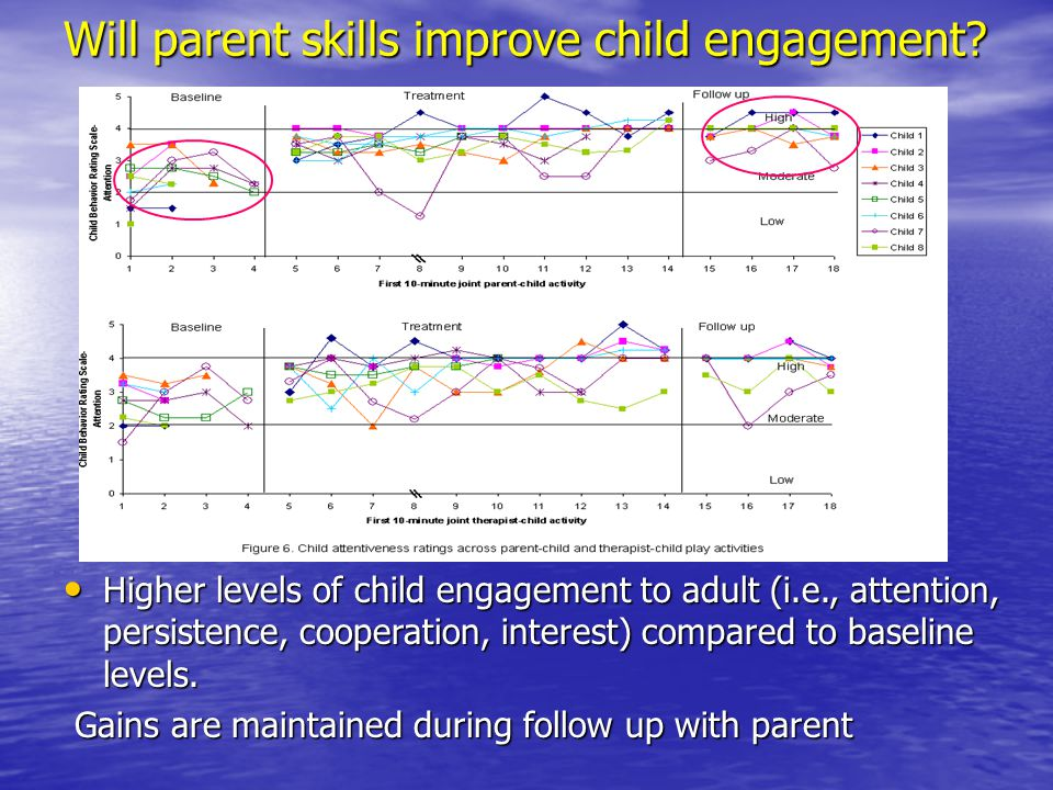 Will parent skills improve child engagement? Higher levels of child engagement to adult (i.e., attention, persistence, cooperation, interest) compared