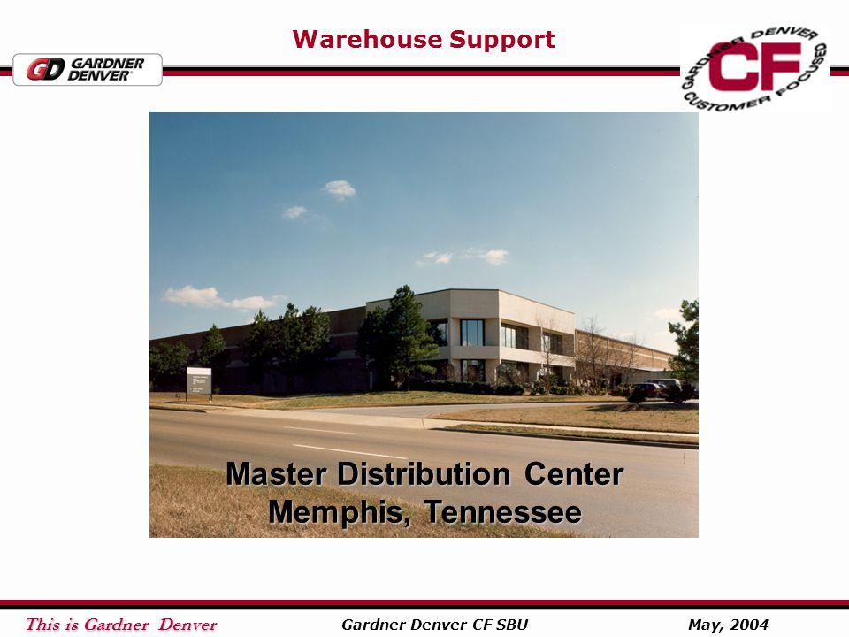 This is Gardner Denver This is Gardner Denver Gardner Denver CF SBU May, 2004 Master Distribution Center Memphis, Tennessee Warehouse Support