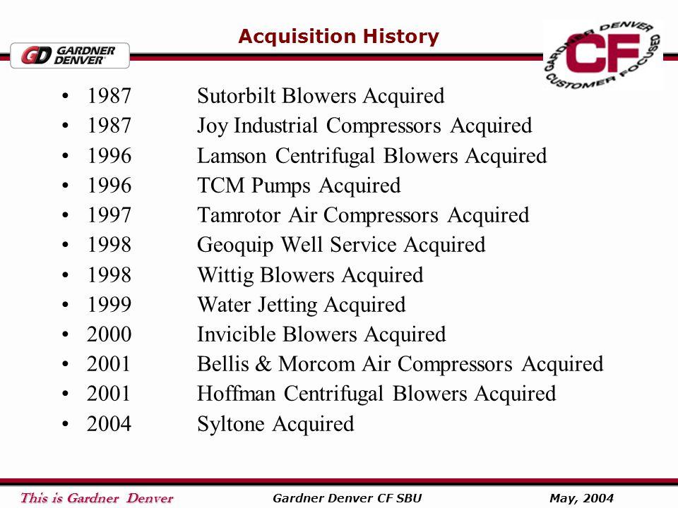 This is Gardner Denver This is Gardner Denver Gardner Denver CF SBU May, 2004 Acquisition History 1987Sutorbilt Blowers Acquired 1987Joy Industrial Compressors Acquired 1996Lamson Centrifugal Blowers Acquired 1996TCM Pumps Acquired 1997Tamrotor Air Compressors Acquired 1998Geoquip Well Service Acquired 1998Wittig Blowers Acquired 1999Water Jetting Acquired 2000Invicible Blowers Acquired 2001Bellis & Morcom Air Compressors Acquired 2001Hoffman Centrifugal Blowers Acquired 2004Syltone Acquired