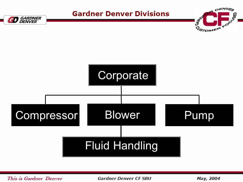 This is Gardner Denver This is Gardner Denver Gardner Denver CF SBU May, 2004 Gardner Denver Divisions Compressor Blower Pump Corporate Fluid Handling