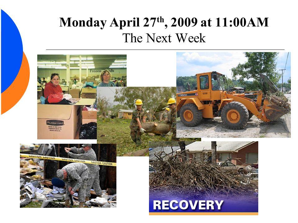 Monday April 27 th, 2009 at 11:00AM The Next Week