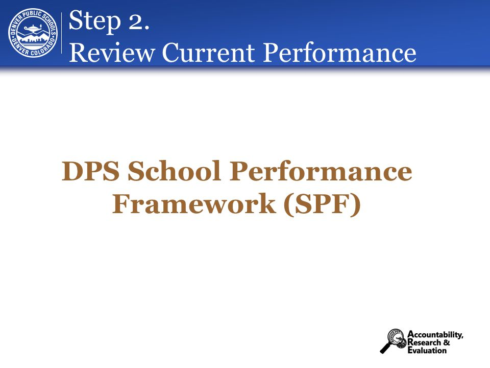 15 DPS School Performance Framework (SPF) Step 2. Review Current Performance