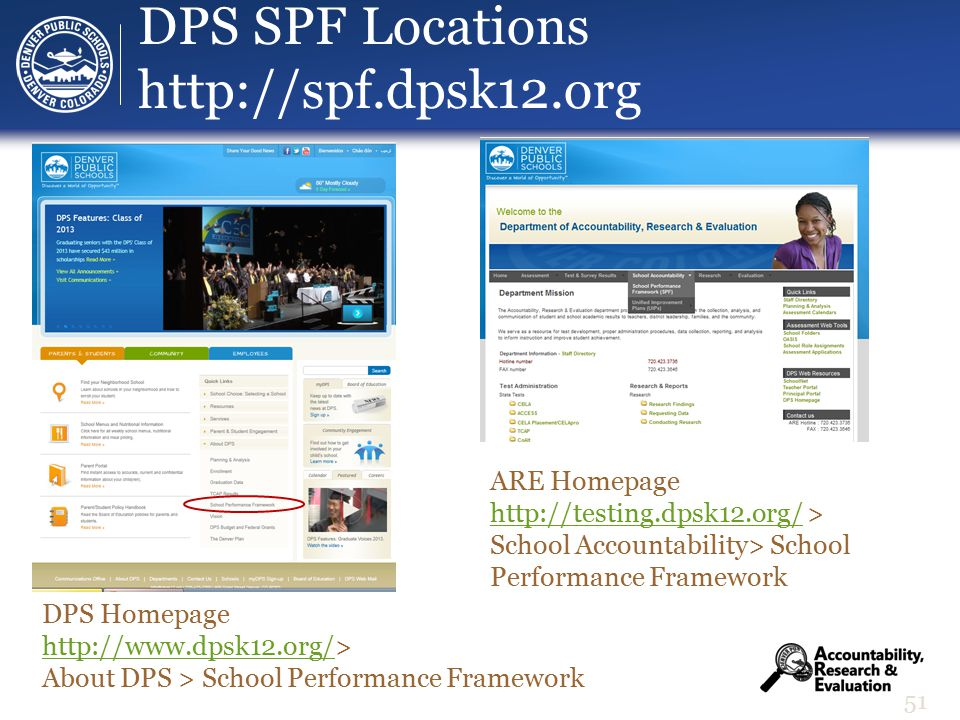 DPS SPF Locations http://spf.dpsk12.org 51 DPS Homepage http://www.dpsk12.org/http://www.dpsk12.org/> About DPS > School Performance Framework ARE Homepage http://testing.dpsk12.org/ > http://testing.dpsk12.org/ School Accountability> School Performance Framework