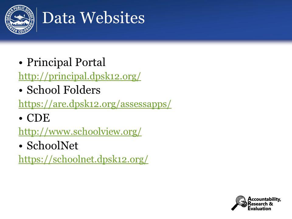 Data Websites Principal Portal http://principal.dpsk12.org/ School Folders https://are.dpsk12.org/assessapps/ CDE http://www.schoolview.org/ SchoolNet