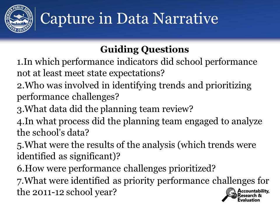 Capture in Data Narrative Guiding Questions 1.In which performance indicators did school performance not at least meet state expectations.