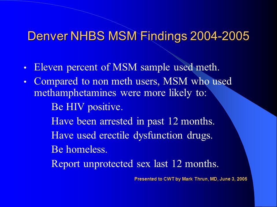 Denver NHBS MSM Findings 2004-2005 Eleven percent of MSM sample used meth.