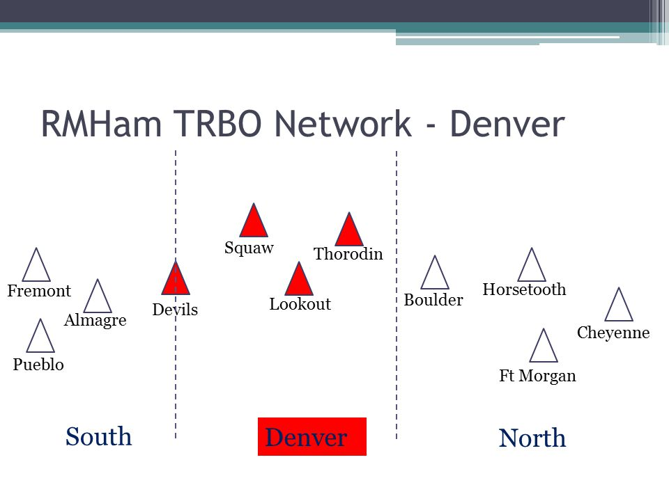 RMHam TRBO Network - Denver Fremont Almagre Devils Squaw Lookout Thorodin Boulder Horsetooth Ft Morgan Cheyenne South Denver North Pueblo