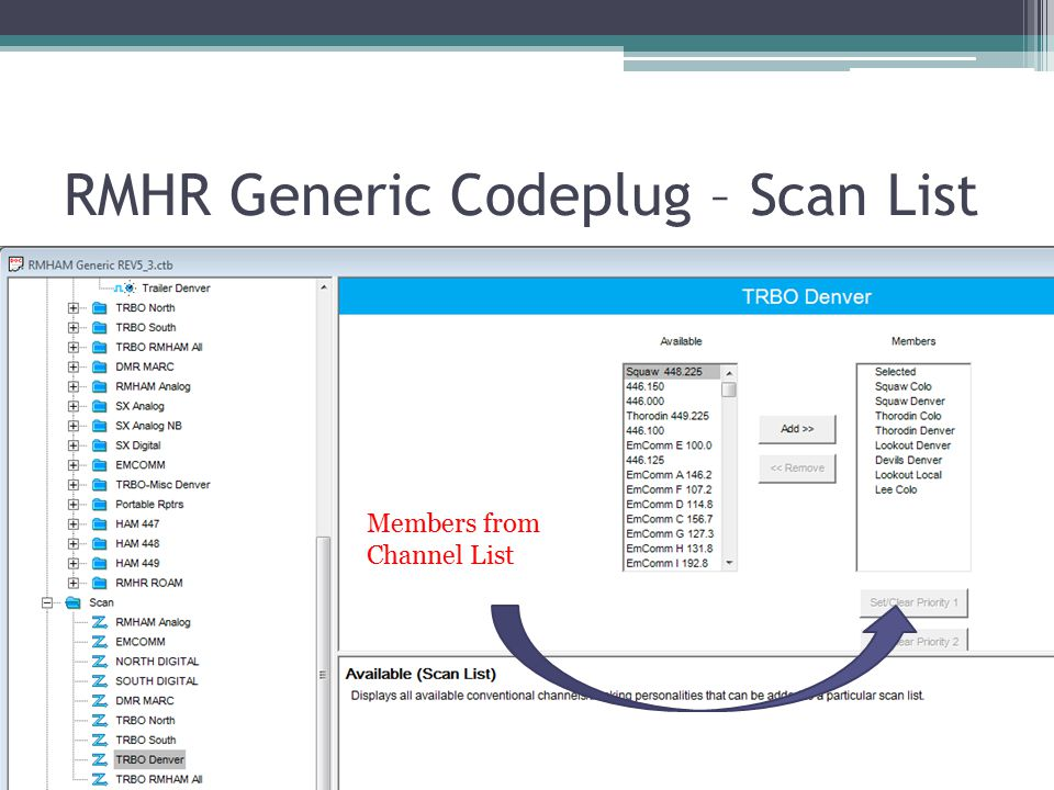 RMHR Generic Codeplug – Scan List Members from Channel List