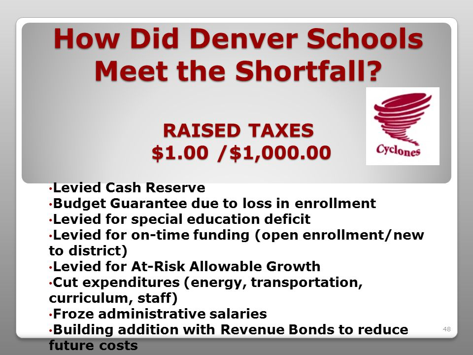 48 How Did Denver Schools Meet the Shortfall.