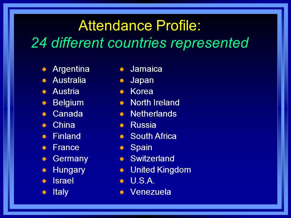 24 different countries represented Attendance Profile: 24 different countries represented l Argentina l Australia l Austria l Belgium l Canada l China l Finland l France l Germany l Hungary l Israel l Italy l Jamaica l Japan l Korea l North Ireland l Netherlands l Russia l South Africa l Spain l Switzerland l United Kingdom l U.S.A.