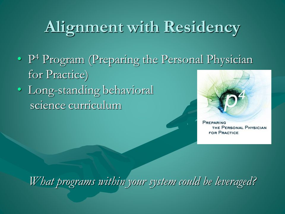 Alignment with Residency P 4 Program (Preparing the Personal Physician for Practice) P 4 Program (Preparing the Personal Physician for Practice) Long-standing behavioral Long-standing behavioral science curriculum science curriculum What programs within your system could be leveraged?