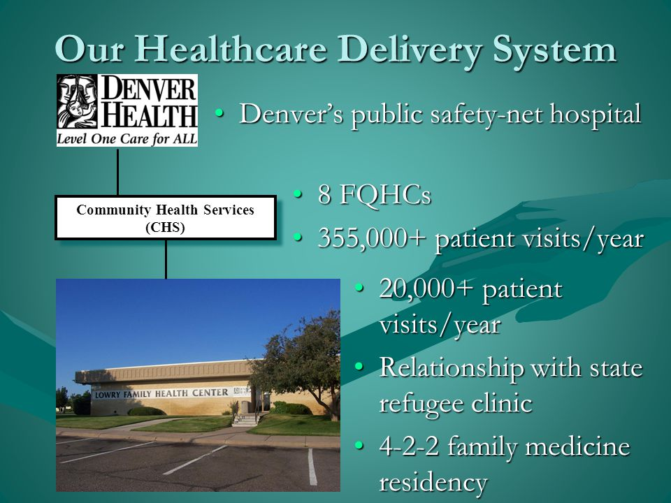 Community Health Services (CHS) Our Healthcare Delivery System Denver's public safety-net hospitalDenver's public safety-net hospital 8 FQHCs8 FQHCs 355,000+ patient visits/year355,000+ patient visits/year 20,000+ patient visits/year20,000+ patient visits/year Relationship with state refugee clinicRelationship with state refugee clinic 4-2-2 family medicine residency4-2-2 family medicine residency