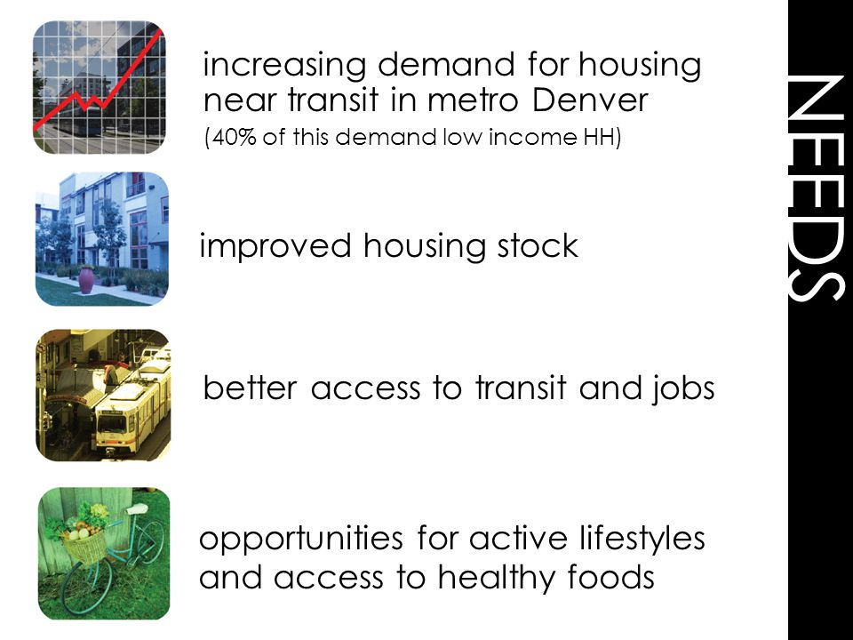 NEEDS improved housing stock better access to transit and jobs opportunities for active lifestyles and access to healthy foods increasing demand for h