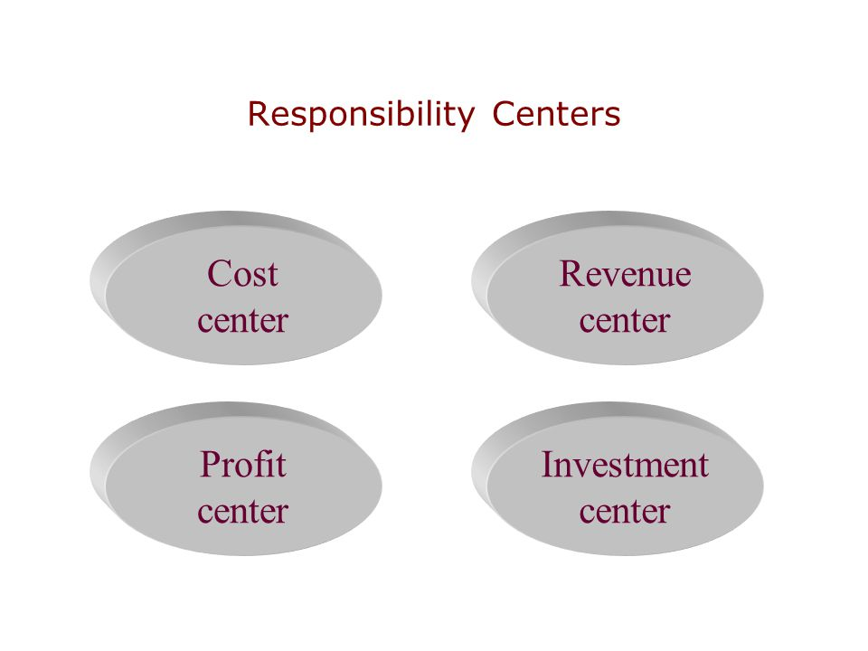 Responsibility Centers Cost center Revenue center Investment center Profit center