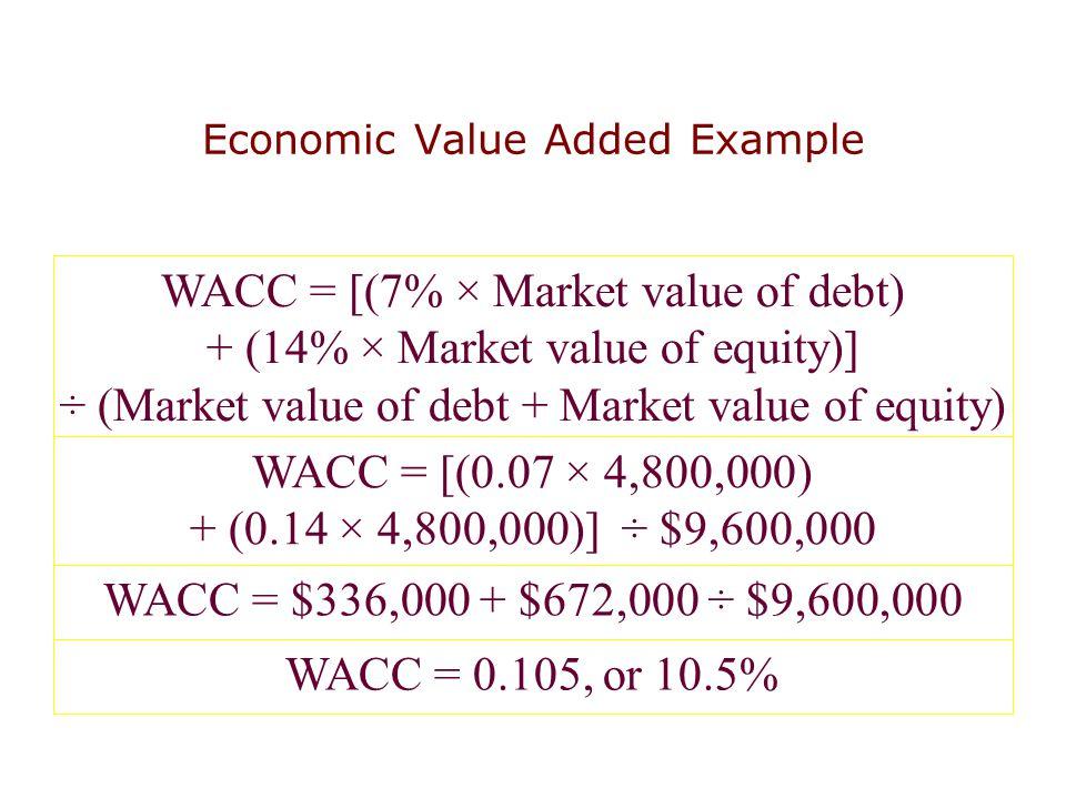 Economic Value Added Example WACC = [(7% × Market value of debt) + (14% × Market value of equity)] ÷ (Market value of debt + Market value of equity) W