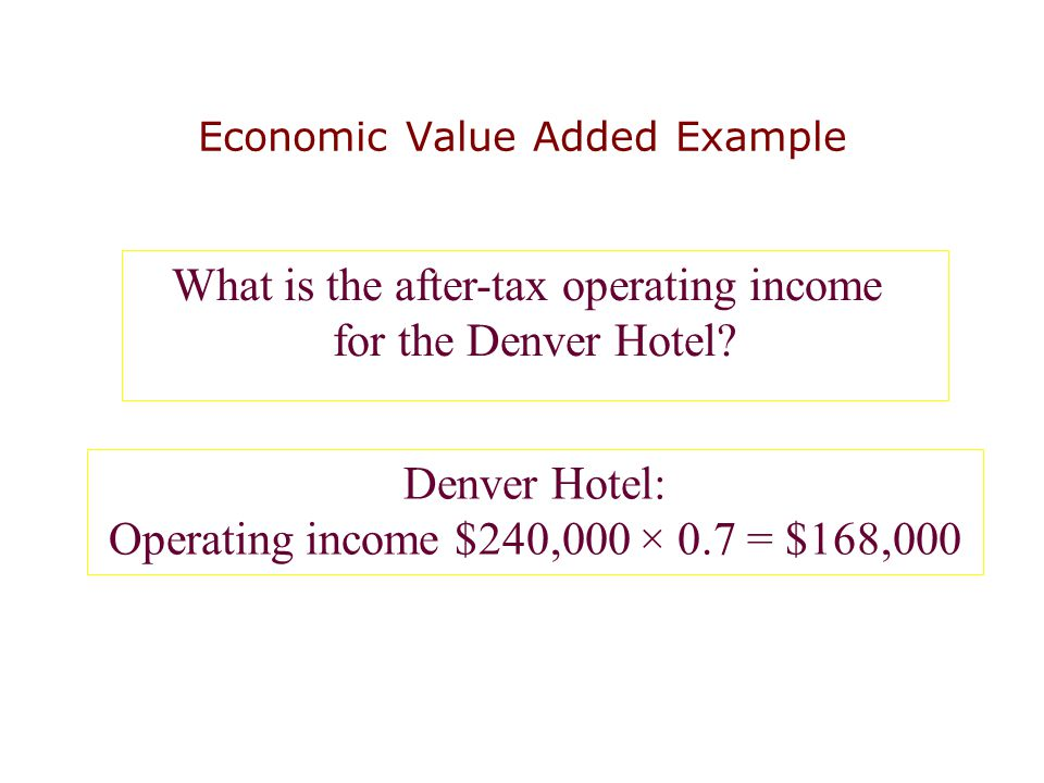 Economic Value Added Example What is the after-tax operating income for the Denver Hotel? Denver Hotel: Operating income $240,000 × 0.7 = $168,000