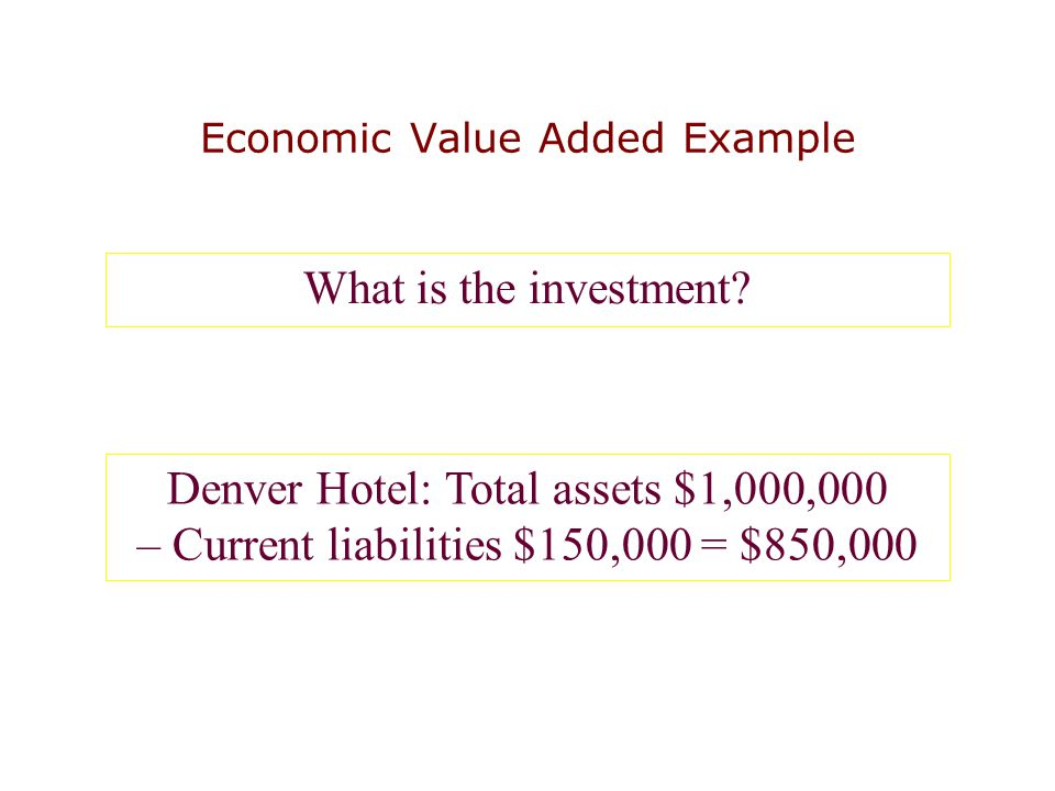 Economic Value Added Example What is the investment? Denver Hotel: Total assets $1,000,000 – Current liabilities $150,000 = $850,000
