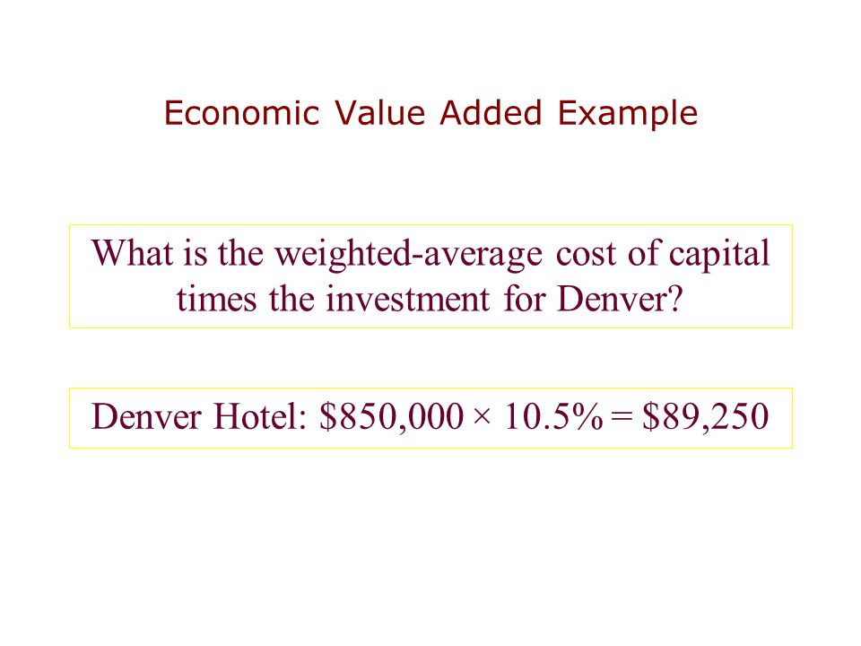 Economic Value Added Example What is the weighted-average cost of capital times the investment for Denver? Denver Hotel: $850,000 × 10.5% = $89,250