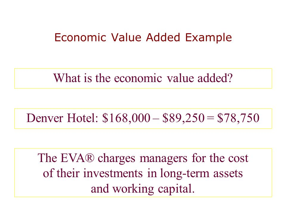 Economic Value Added Example What is the economic value added? Denver Hotel: $168,000 – $89,250 = $78,750 The EVA® charges managers for the cost of th