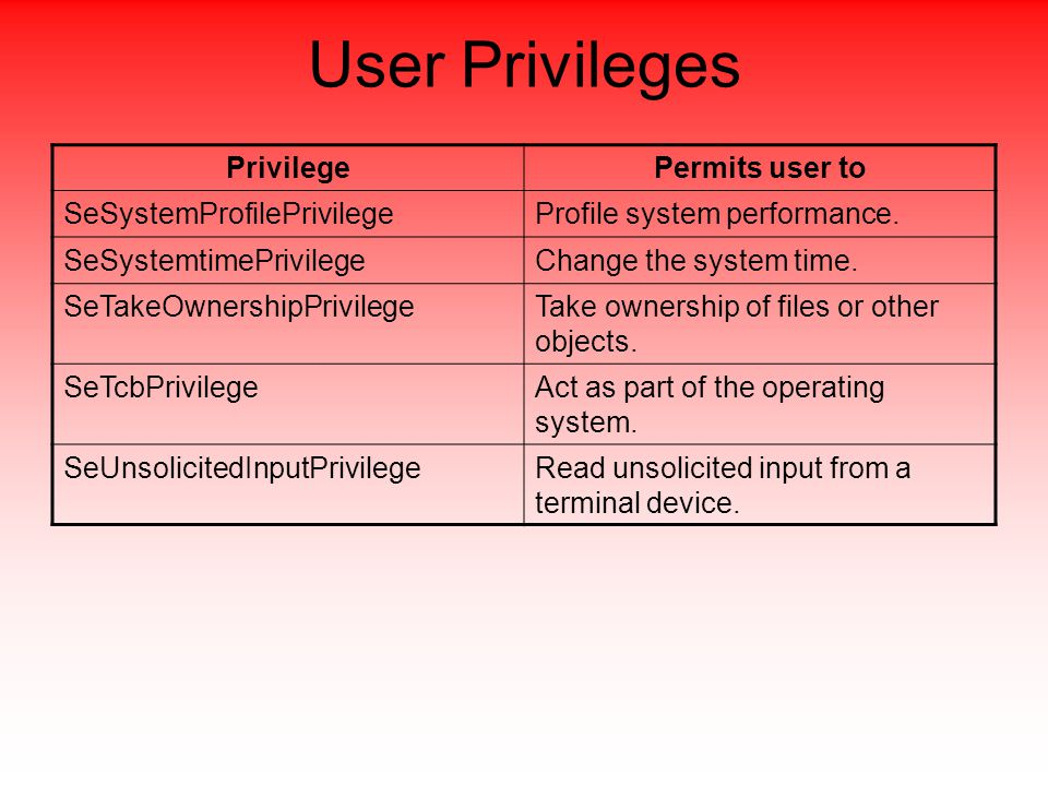 User Privileges PrivilegePermits user to SeSystemProfilePrivilegeProfile system performance.