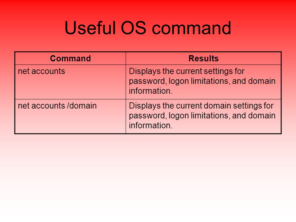 Useful OS command CommandResults net accountsDisplays the current settings for password, logon limitations, and domain information.