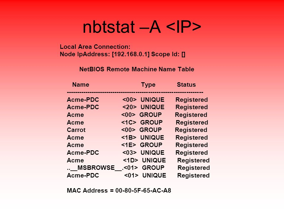nbtstat –A Local Area Connection: Node IpAddress: [192.168.0.1] Scope Id: [] NetBIOS Remote Machine Name Table Name Type Status ----------------------------------------------------------------- Acme-PDC UNIQUE Registered Acme GROUP Registered Carrot GROUP Registered Acme UNIQUE Registered Acme GROUP Registered Acme-PDC UNIQUE Registered Acme UNIQUE Registered..__MSBROWSE__.