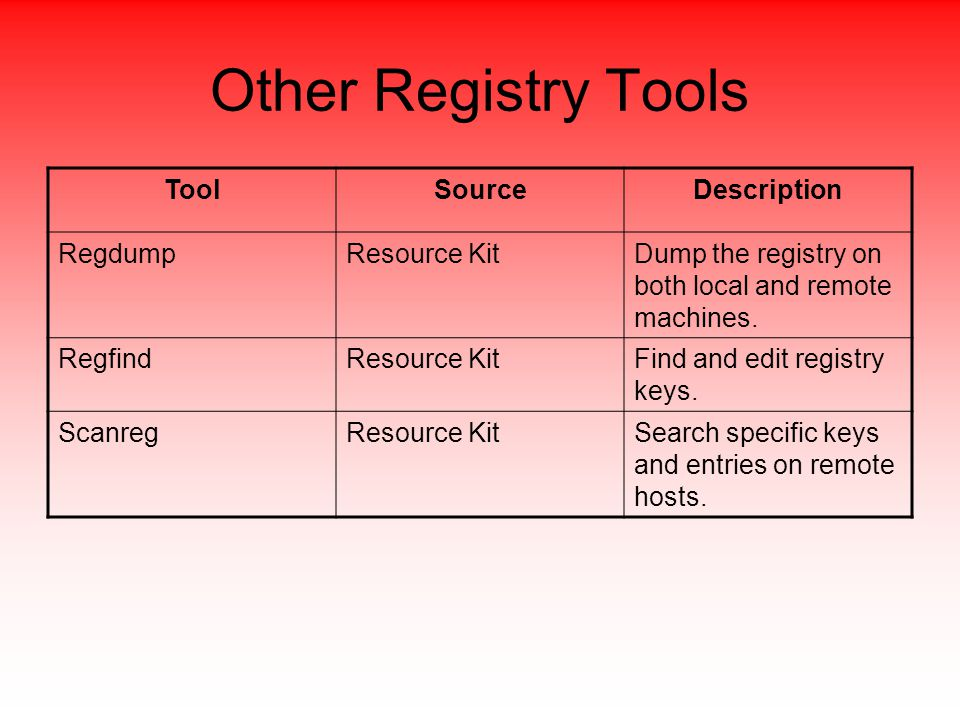 Other Registry Tools ToolSourceDescription RegdumpResource KitDump the registry on both local and remote machines.