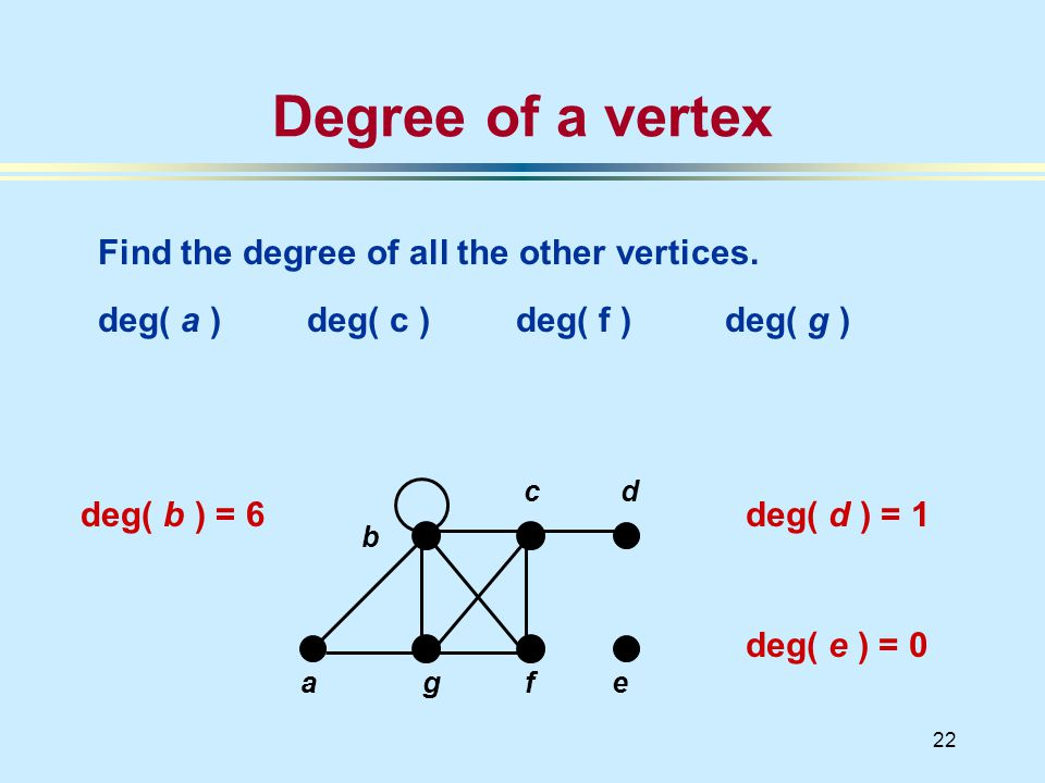 22 a deg( b ) = 6 Degree of a vertex Find the degree of all the other vertices.