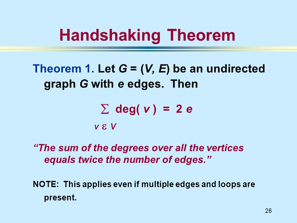 26 Theorem 1.Let G = (V, E) be an undirected graph G with e edges.