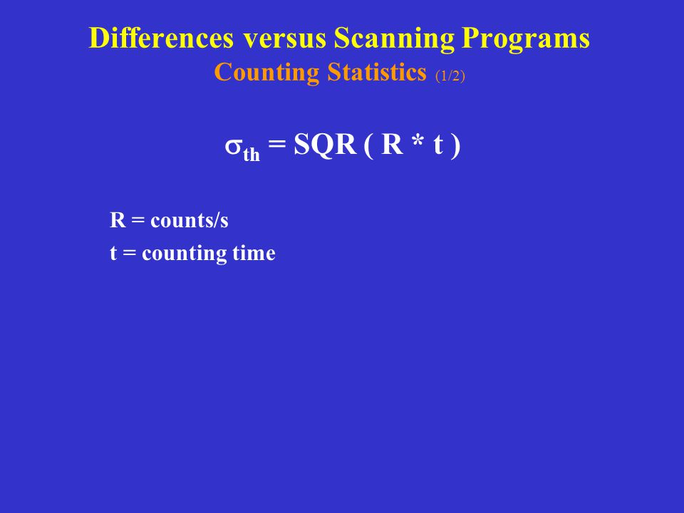 Differences versus Scanning Programs Counting Statistics (1/2)  th = SQR ( R * t ) R = counts/s t = counting time