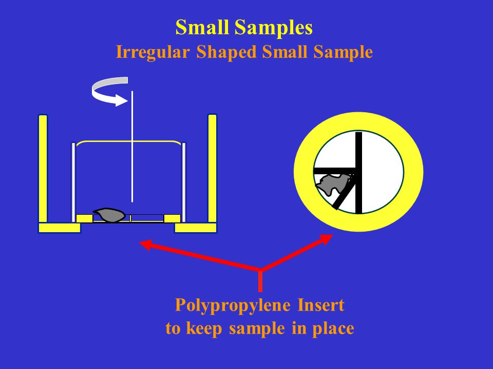 Polypropylene Insert to keep sample in place Small Samples Irregular Shaped Small Sample