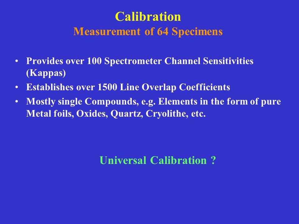 Calibration Measurement of 64 Specimens Provides over 100 Spectrometer Channel Sensitivities (Kappas) Establishes over 1500 Line Overlap Coefficients