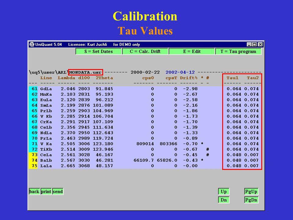 Calibration Tau Values