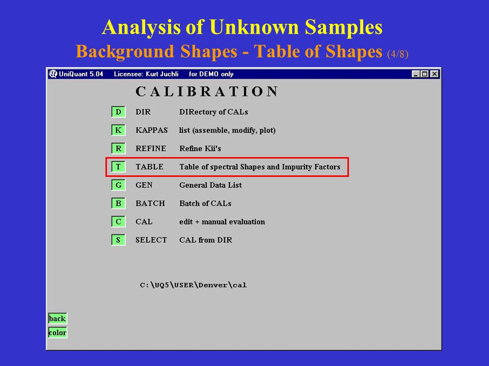 Analysis of Unknown Samples Background Shapes - Table of Shapes (4/8)