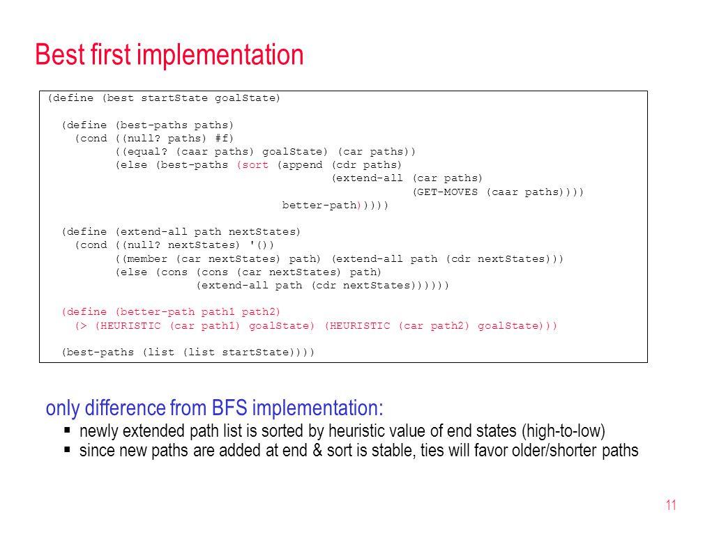 11 Best first implementation (define (best startState goalState) (define (best-paths paths) (cond ((null? paths) #f) ((equal? (caar paths) goalState)