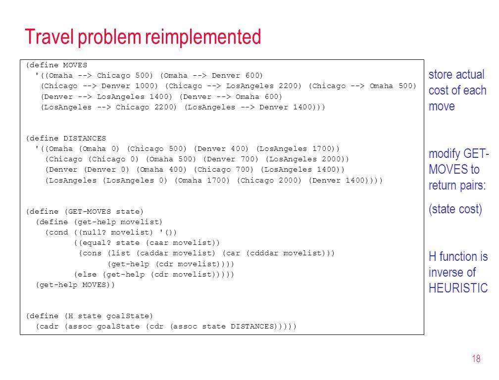 18 Travel problem reimplemented (define MOVES '((Omaha --> Chicago 500) (Omaha --> Denver 600) (Chicago --> Denver 1000) (Chicago --> LosAngeles 2200)