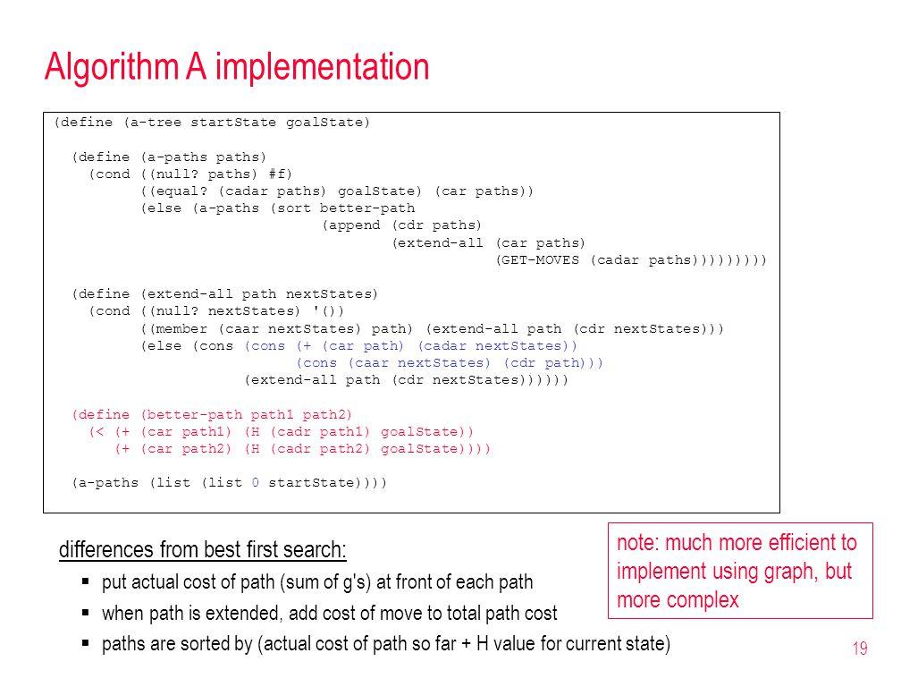 19 Algorithm A implementation (define (a-tree startState goalState) (define (a-paths paths) (cond ((null? paths) #f) ((equal? (cadar paths) goalState)