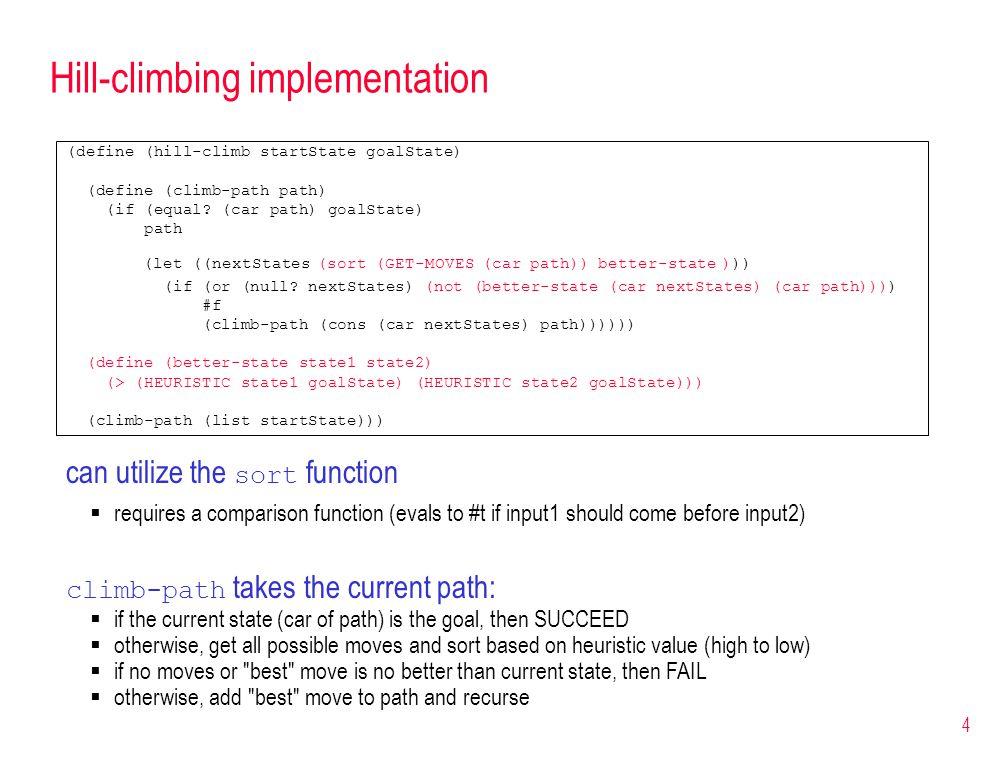 4 Hill-climbing implementation (define (hill-climb startState goalState) (define (climb-path path) (if (equal? (car path) goalState) path (let ((nextS