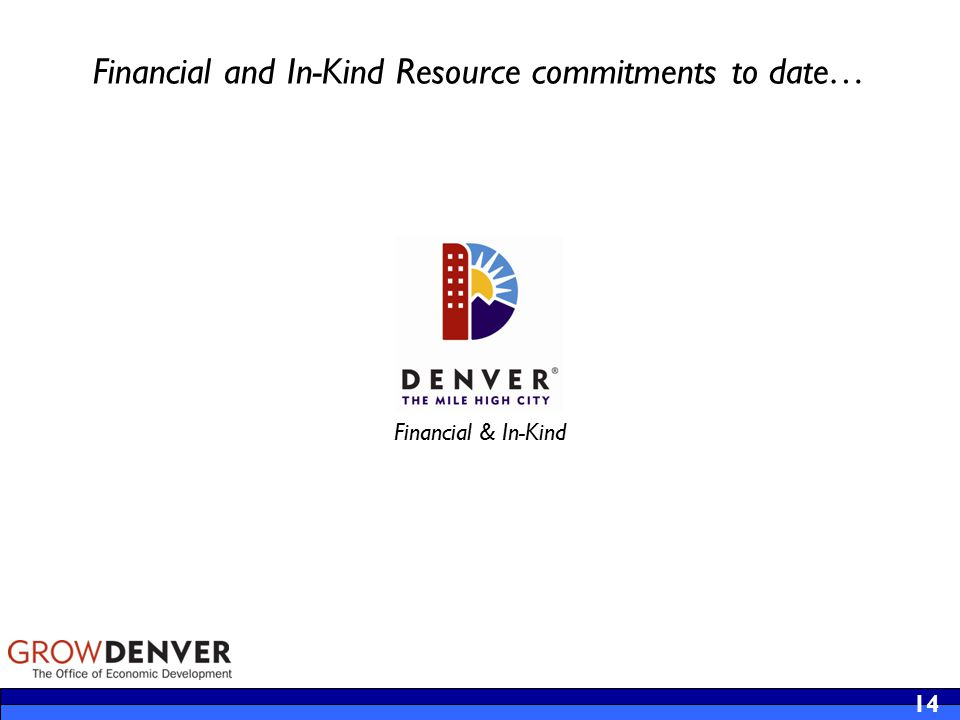 14 Financial and In-Kind Resource commitments to date… Financial & In-Kind Metro Denver WIRED
