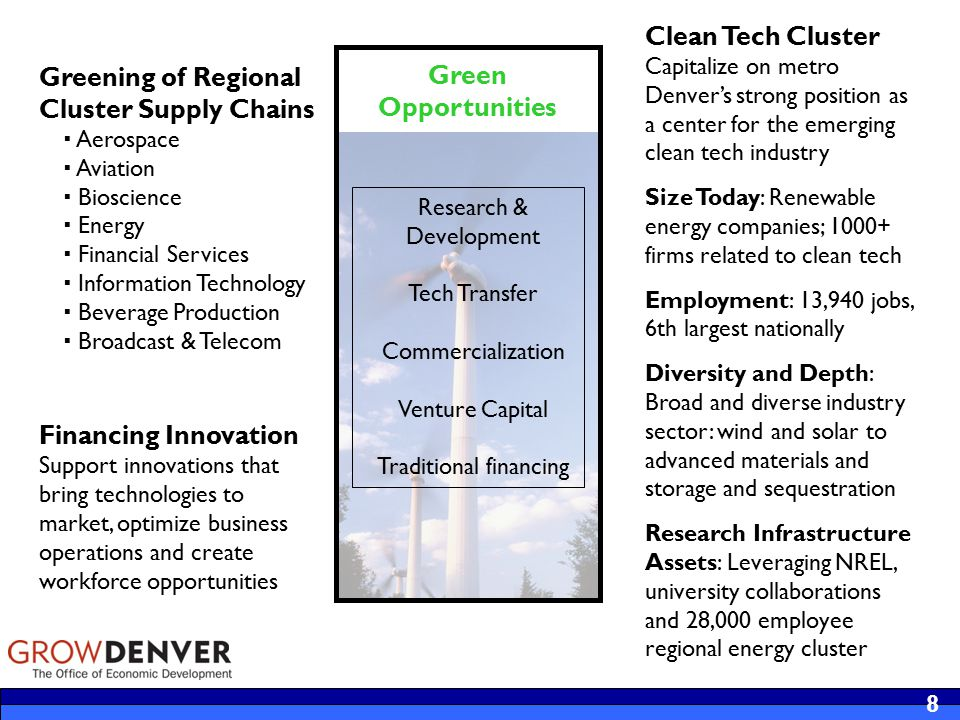 8 Green Opportunities Clean Tech Cluster Capitalize on metro Denver's strong position as a center for the emerging clean tech industry Size Today: Renewable energy companies; 1000+ firms related to clean tech Employment: 13,940 jobs, 6th largest nationally Diversity and Depth: Broad and diverse industry sector: wind and solar to advanced materials and storage and sequestration Research Infrastructure Assets: Leveraging NREL, university collaborations and 28,000 employee regional energy cluster Greening of Regional Cluster Supply Chains  Aerospace  Aviation  Bioscience  Energy  Financial Services  Information Technology  Beverage Production  Broadcast & Telecom Financing Innovation Support innovations that bring technologies to market, optimize business operations and create workforce opportunities Research & Development Tech Transfer Commercialization Venture Capital Traditional financing