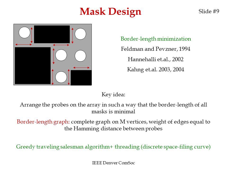 Mask Design Border-length minimization Feldman and Pevzner, 1994 Hannehalli et.al., 2002 Kahng et.al. 2003, 2004 Key idea: Arrange the probes on the a
