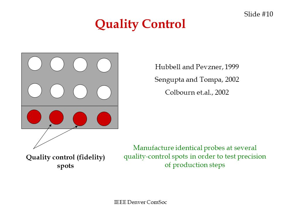 Quality Control Quality control (fidelity) spots Hubbell and Pevzner, 1999 Sengupta and Tompa, 2002 Colbourn et.al., 2002 Manufacture identical probes