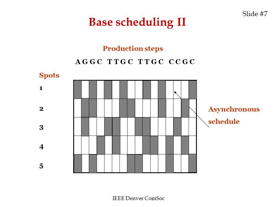 A G G C T T G C T T G C C C G C Spots 1 2 3 4 5 Production steps Asynchronous schedule Base scheduling II IEEE Denver ComSoc Slide #7