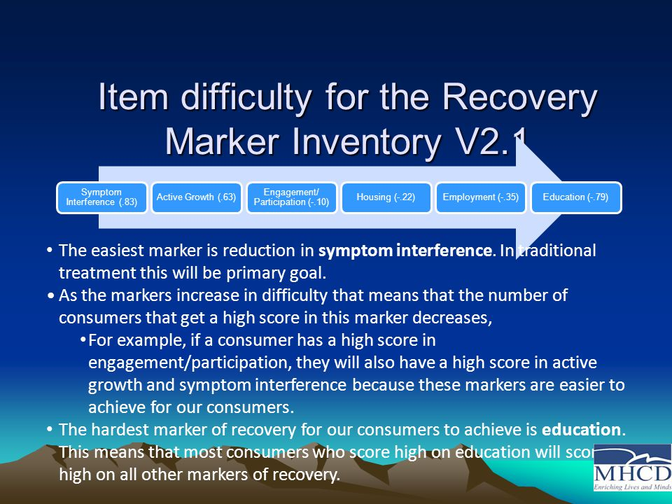 Item difficulty for the Recovery Marker Inventory V2.1 Symptom Interference (.83) Active Growth (.63) Engagement/ Participation (-.10) Housing (-.22)Employment (-.35)Education (-.79) The easiest marker is reduction in symptom interference.